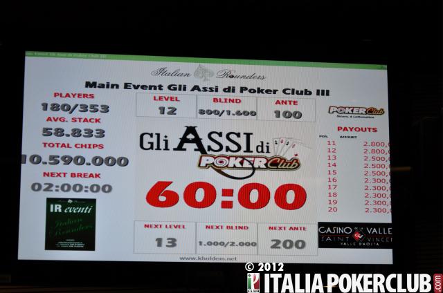 Poker d'assi batte scala reale